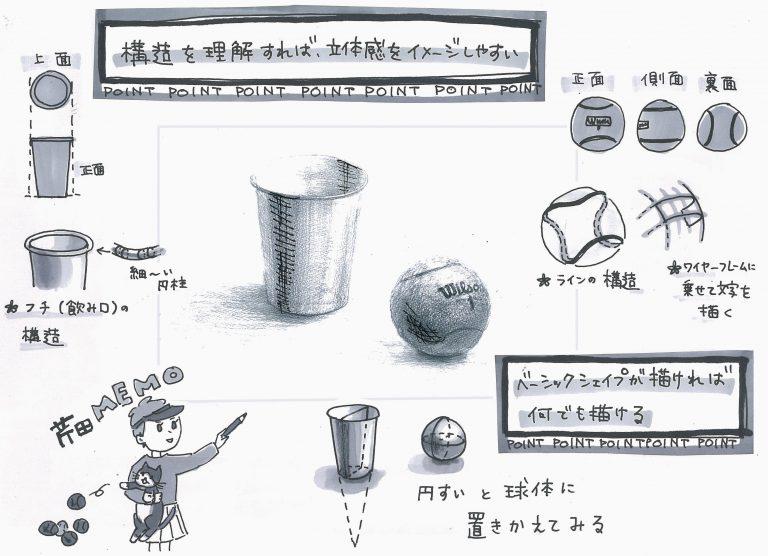 立体感_紙コップ2