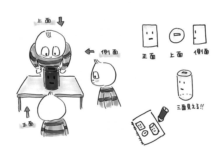 三面図→立体的に(小)