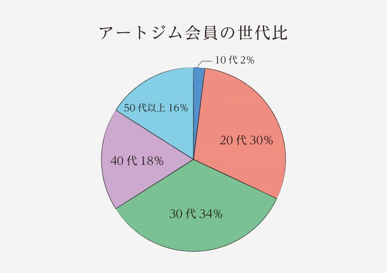 グラフ_ページ_2