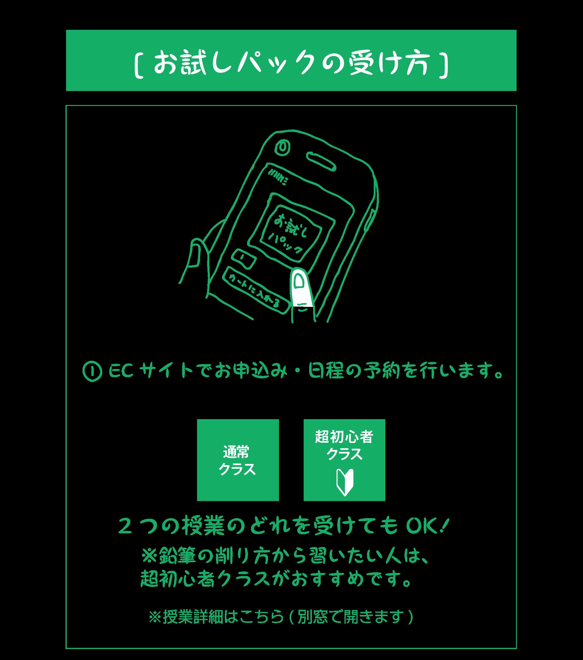 2018年8月artgym_お試しパックの受け方-15