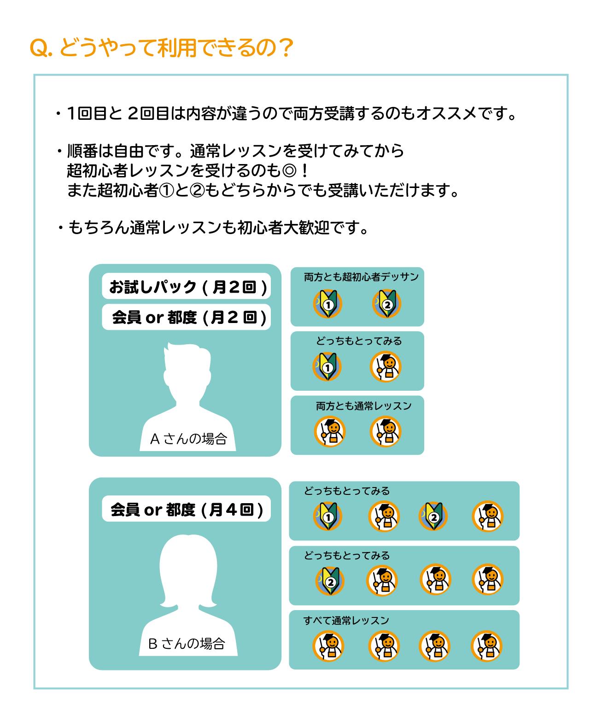 超初心者レッスン-05