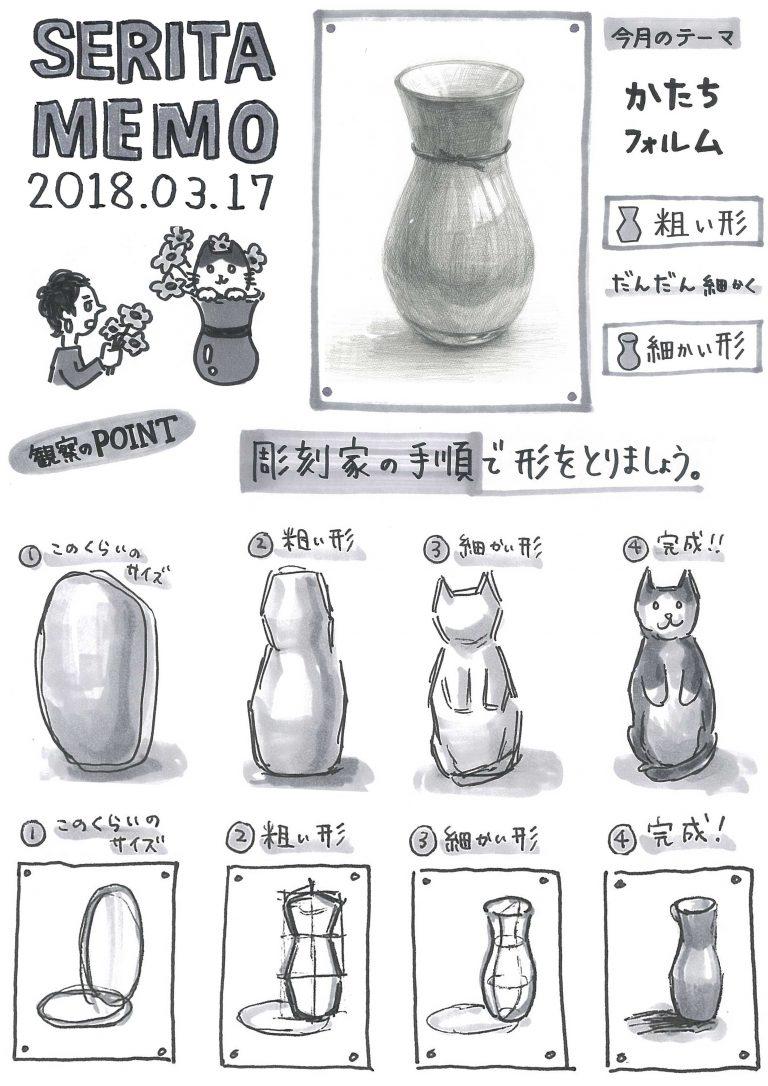 かたち_入門①