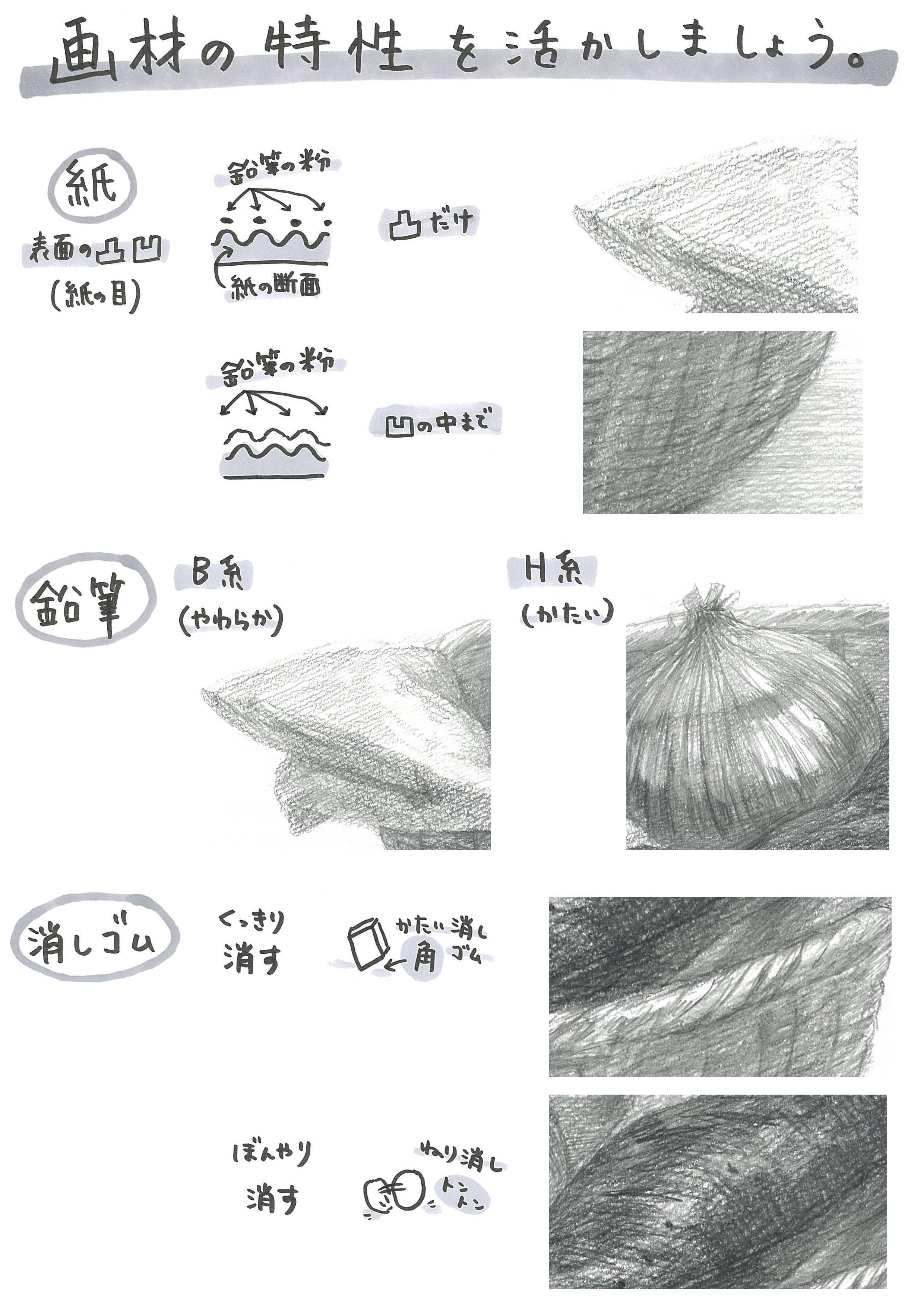 感触_中級_03
