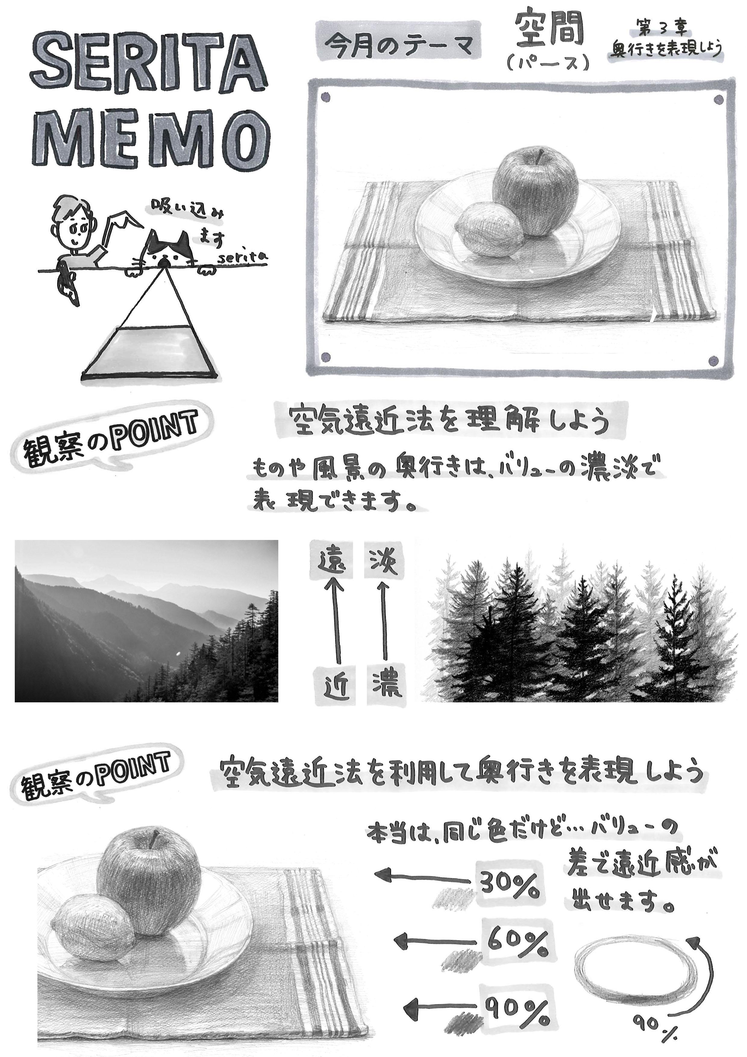 2019_07_空間_上級①