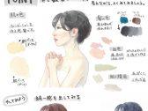 水彩人物_芹田メモ